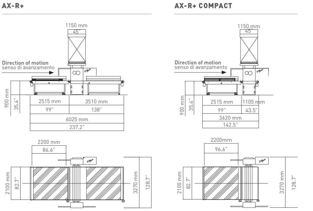 AX-R+ schemat