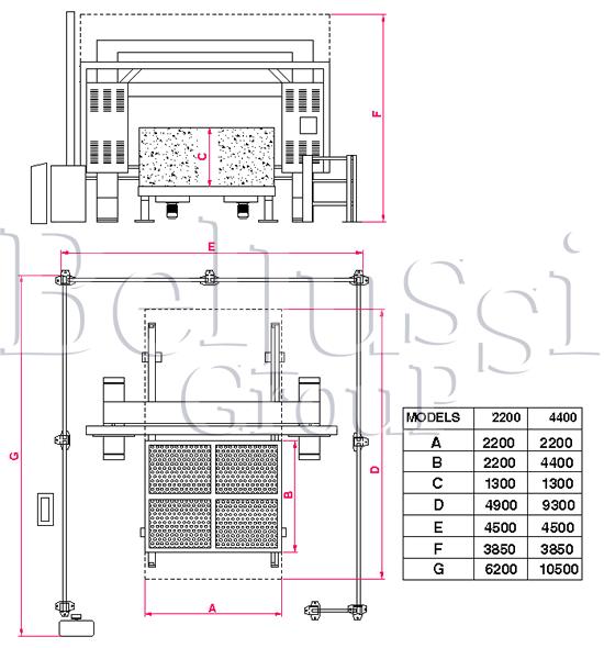 BPOT22-CAD